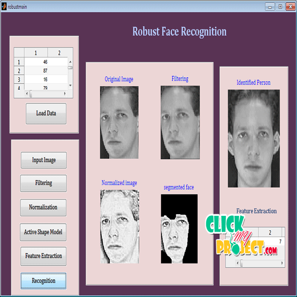 Robust Face Recognition for Uncontrolled Pose and Illumination Changes
