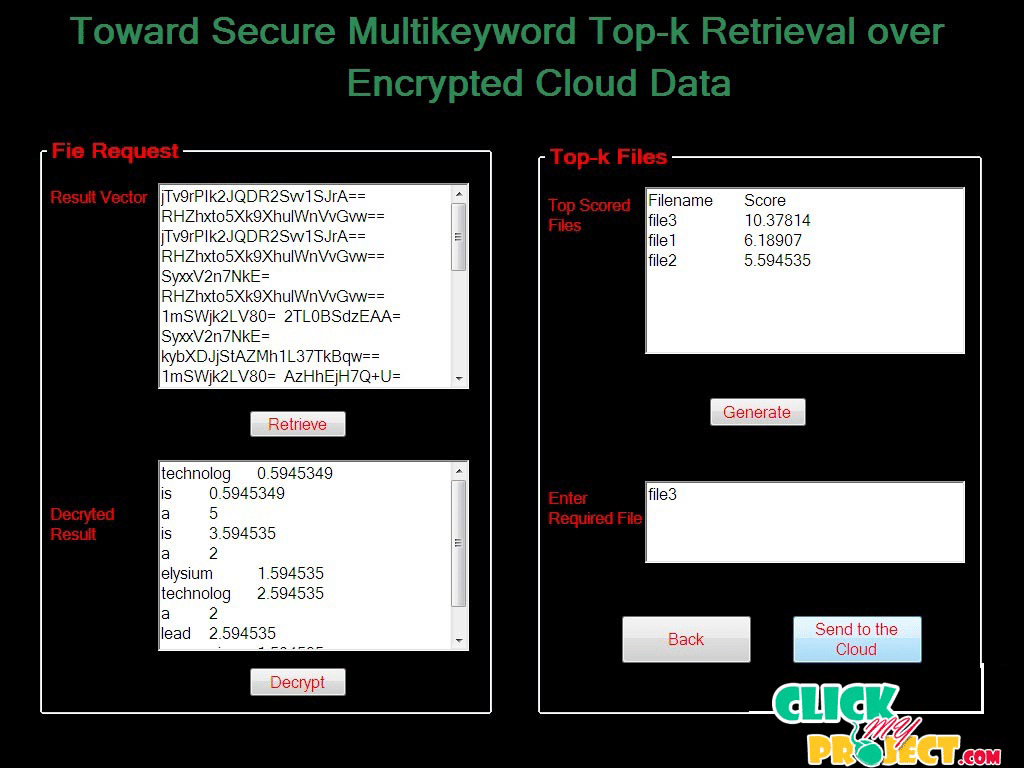 Towards Secure Multikeyword Top-k Retrival over Encrypted Cloud Data