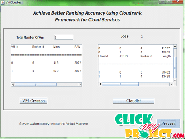 QoS Ranking Prediction for Cloud Services | 2014 Projects