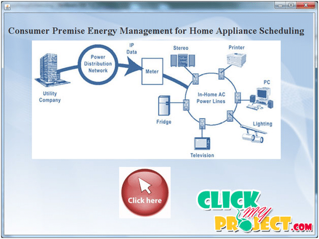 A Communication-Based Appliance Scheduling Scheme forConsumer-Premise Energy Management Systems| 2014 Projects
