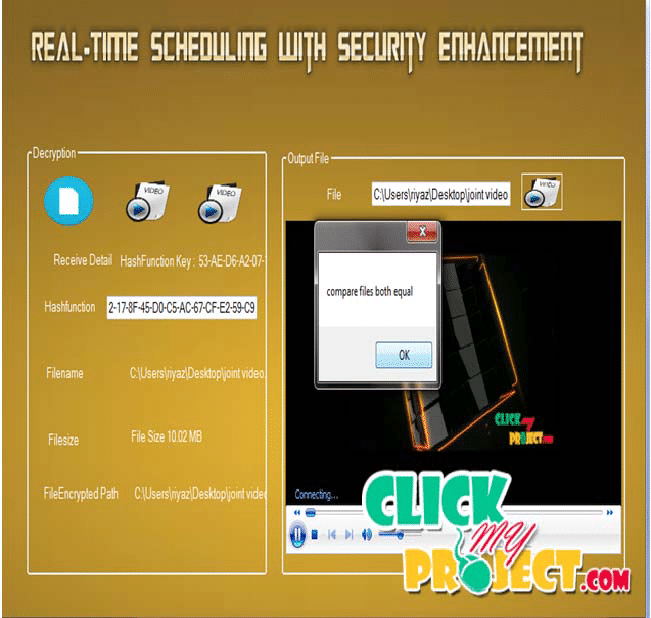 Realtime Scheduling with security enhancement in packet switched networks| 2014 Projects