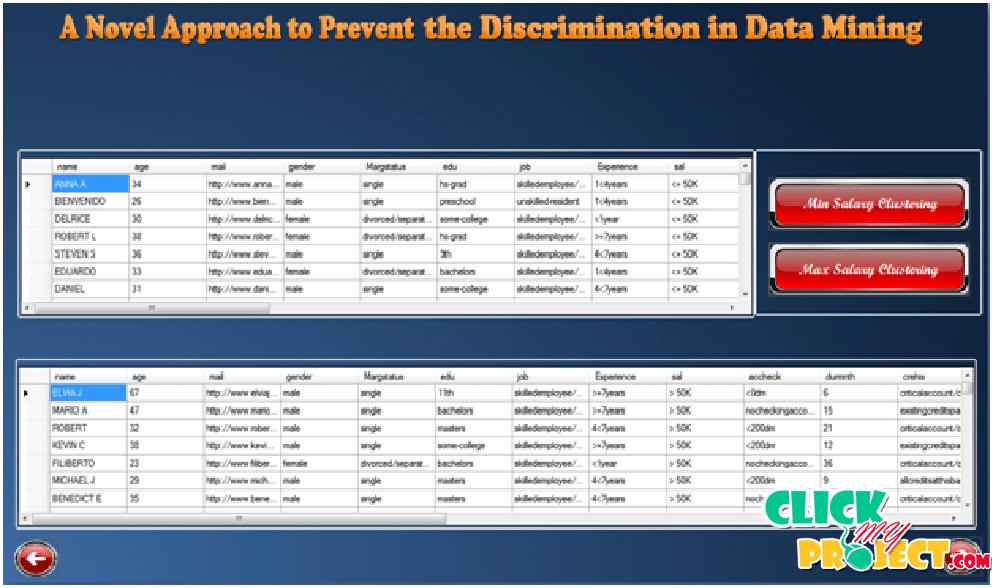 A Methodology for Direct and Indirect Discrimination Prevention in Data Mining| 2014 Projects