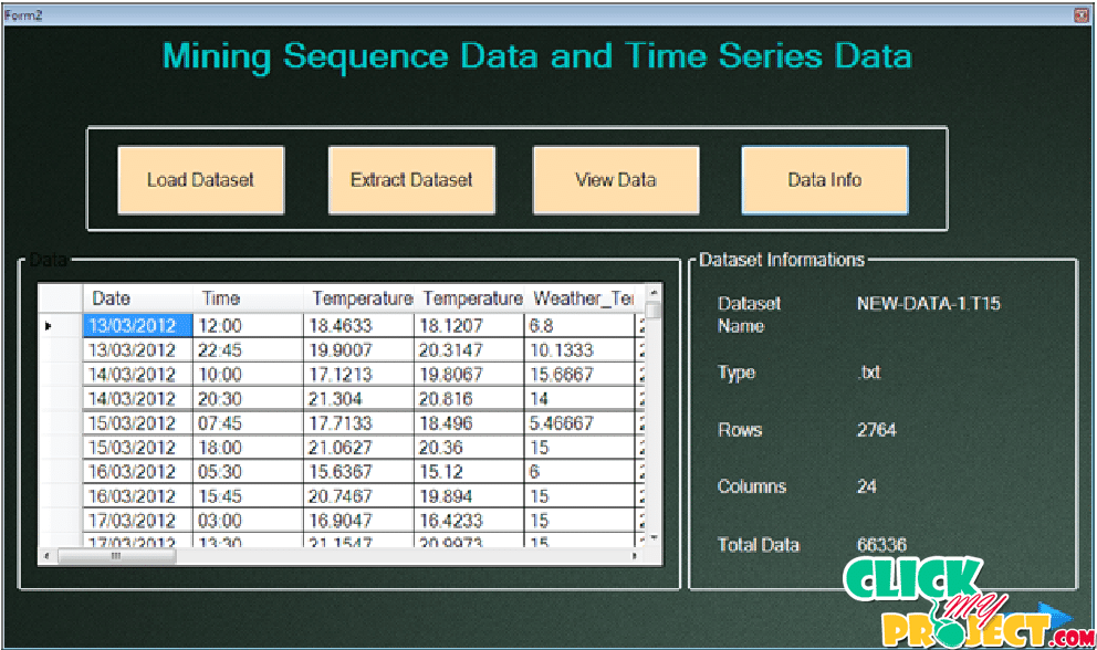 Mining Sequence Data & Time Series Data| 2014 Projects