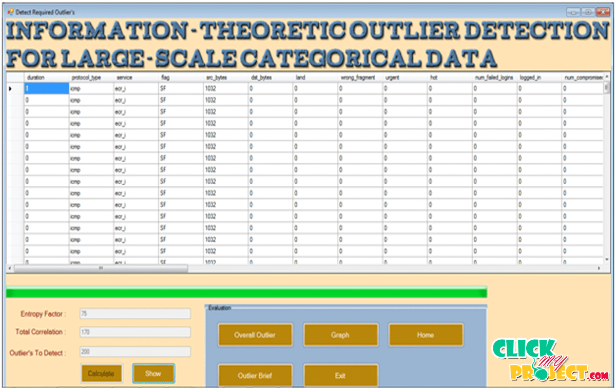 Information-Theoretic Outlier Detection for Large-Scale Categorical Data| 2014 Projects