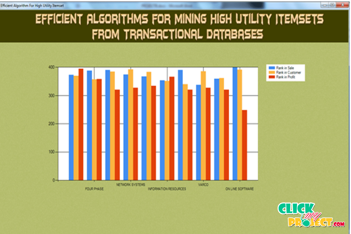 Efficient Algorithms for Mining High Utility Itemsets from Transactional Databases| 2014 Projects