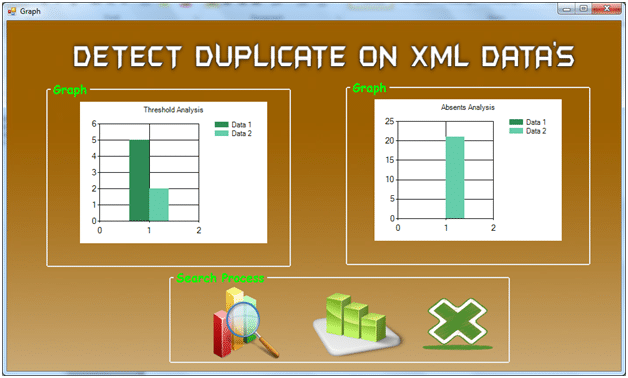 Efficient and Effective Duplicate Detection in Hierarchical Data| 2014 Projects