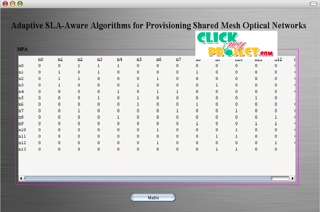 Adaptive SLA-Aware Algorithms for Provisioning Shared Mesh Optical Networks | 2014 Projects