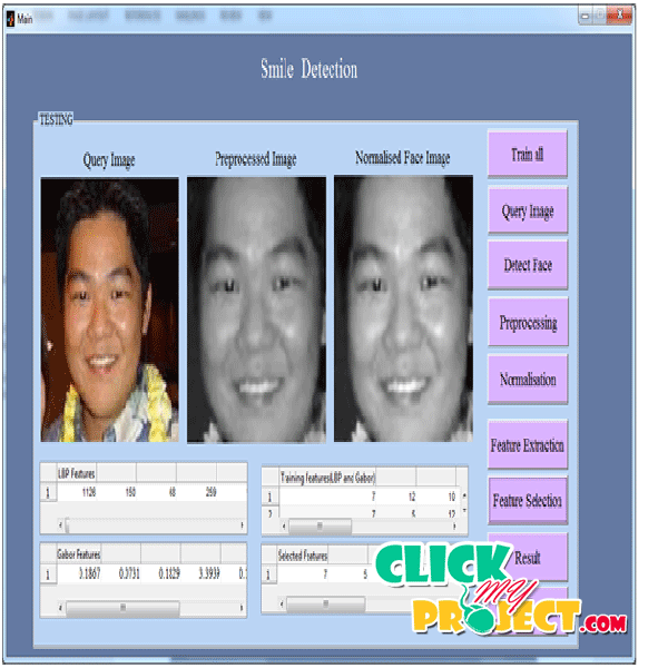Smile Detection by Boosting Pixel Differences | 2014 Projects