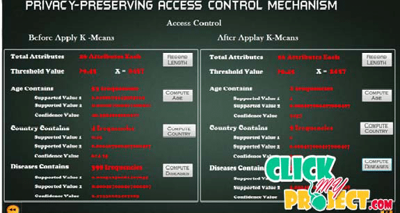 Accuracy-Constrained Privacy-Preserving Access Control Mechanism for Relational Data