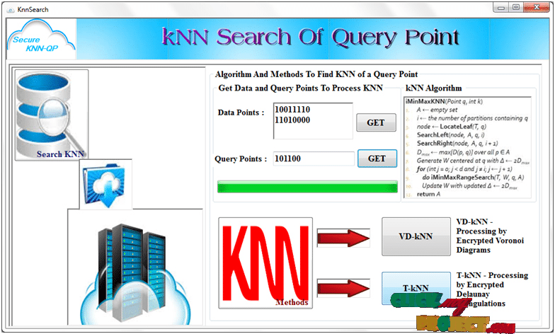 Secure kNN Query Processing in Untrusted Cloud Environments