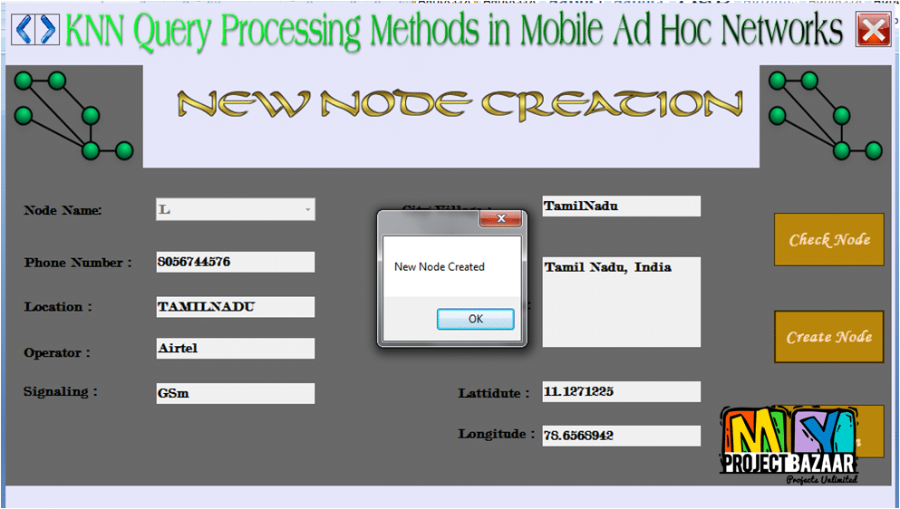 KNN Query Processing Methods in Mobile Ad Hoc Networks