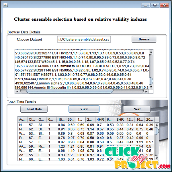 Cluster ensemble selection based on relative validity indexes | 2015 Projects