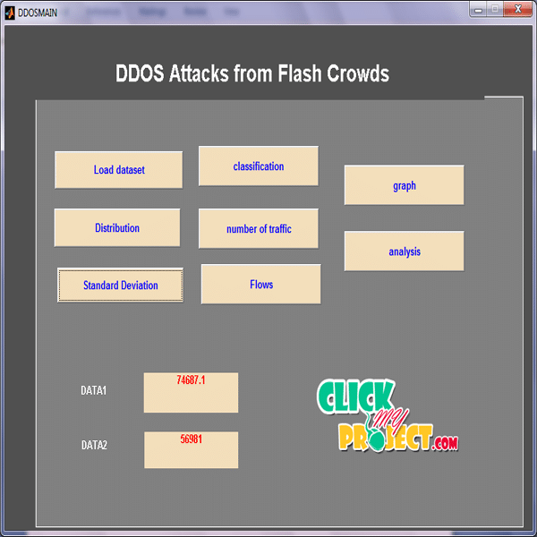Discriminating DDoS attacks from flash crowds using flow correlation coefficient