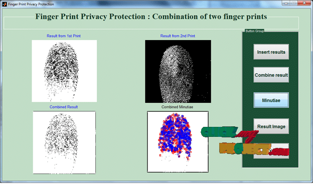Fingerprint Combination for Privacy Protection | 2015 Projects