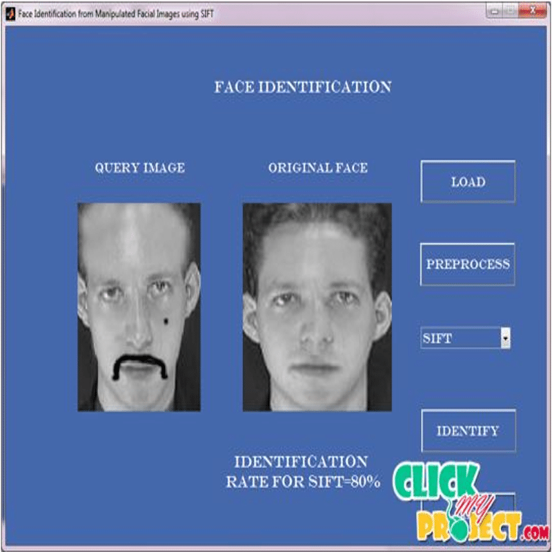 Face Identification from Manipulated Facial Images using SURF, SIFT | 2015 Projects