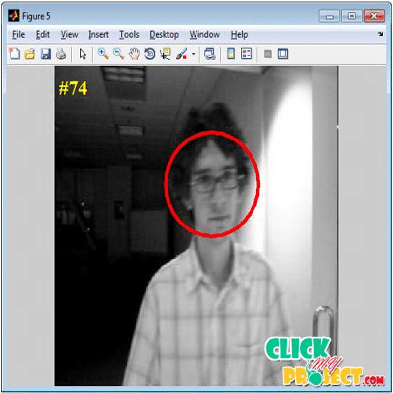 Fuzzy based face detection algorithm using color models | 2015 Projects