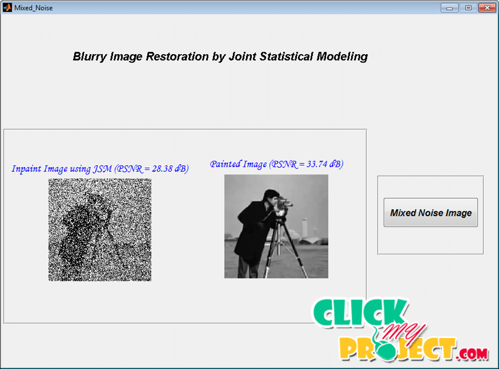 Image Restoration Using Joint Statistical Modeling in a Space-Transform Domain | 2015 Projects