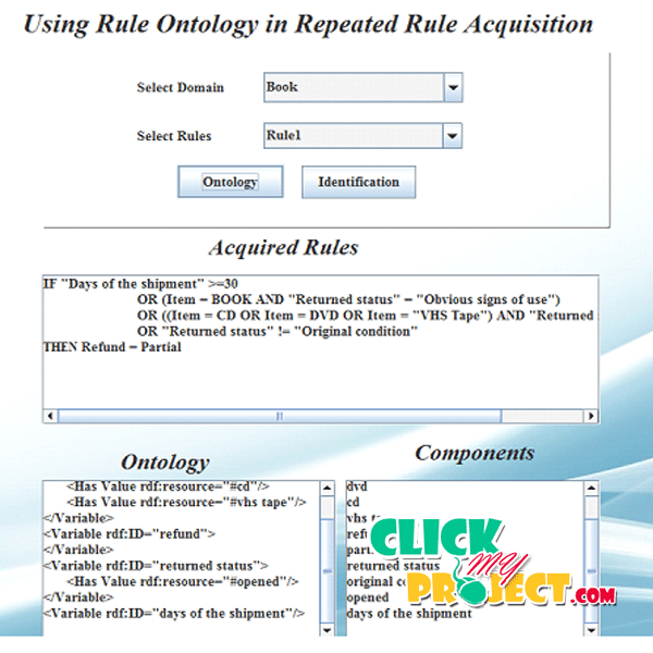 Using Rule Ontology in Repeated RuleAcquisition from Similar Web Sites