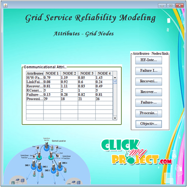 Grid Service Reliability Modeling and Optimal Task Scheduling Considering Fault Recovery