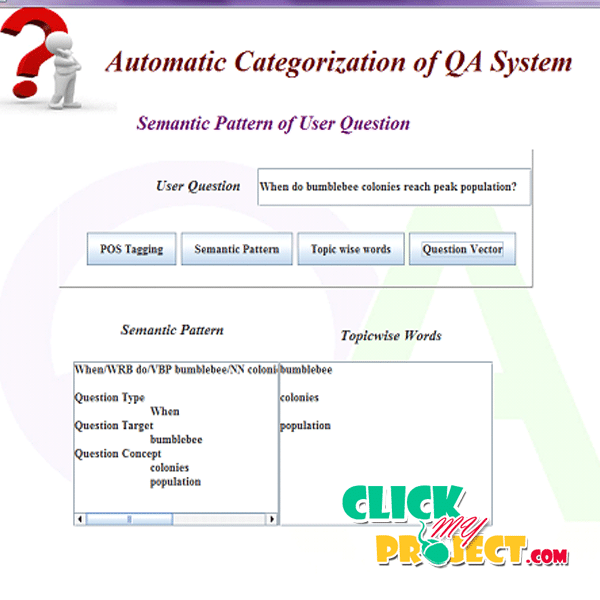 Automatic categorization of questions for user-interactive question answering