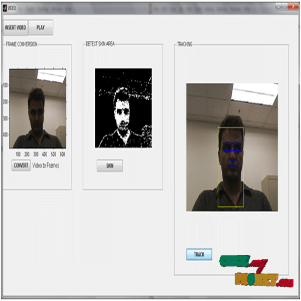 An Efficient Face Detection in Color Images Using Eye Mouth Triangular Approach