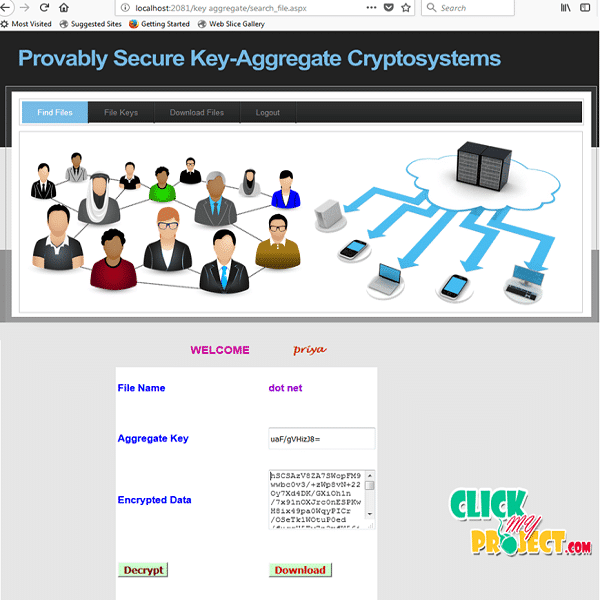 Provably Secure Key-Aggregate Cryptosystems with Broadcast Aggregate Keys for Online Data Shar ing on the Cloud