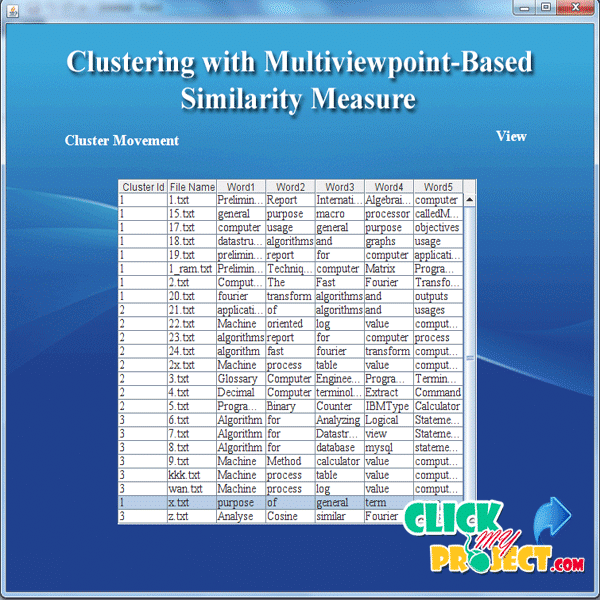 Clustering with Multiviewpoint-Based Similarity Measure