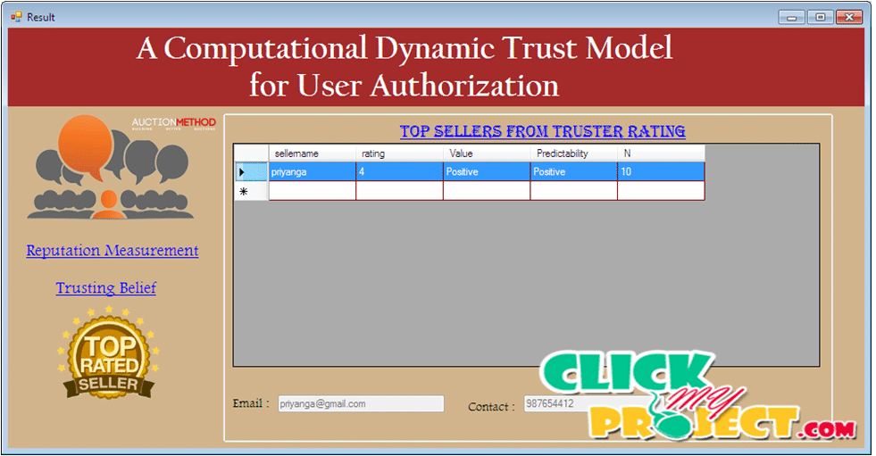 A Computational Dynamic Trust Model for User Authorization