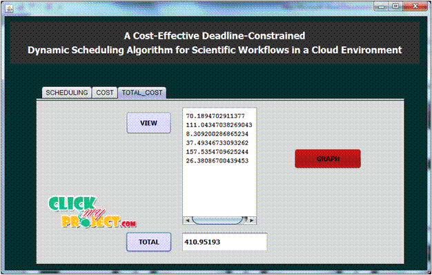 A Cost-Effective Deadline-Constrained Dynamic Scheduling Algorithm for Scientific Workflows in a Cloud Environment