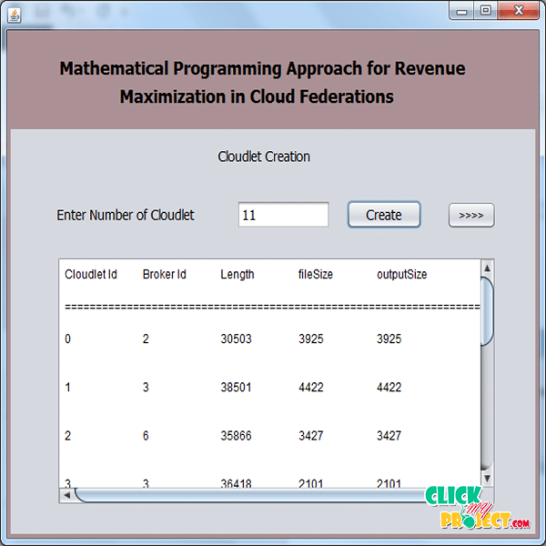 Mathematical Programming Approach for Revenue Maximization in Cloud Federations