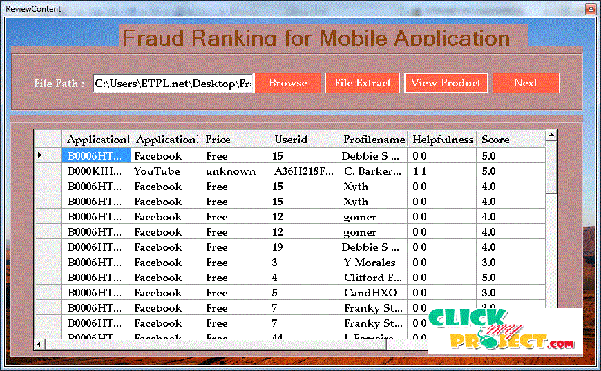 Discovery of Ranking Fraud for Mobile Apps
